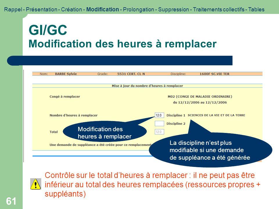 61 GI/GC Modification des heures à remplacer Modification des heures à remplacer La discipline nest plus modifiable si une demande de suppléance a été