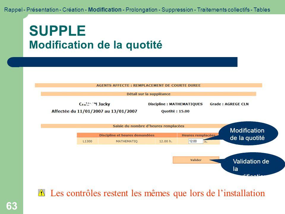 63 SUPPLE Modification de la quotité Modification de la quotité Rappel - Présentation - Création - Modification - Prolongation - Suppression - Traitem
