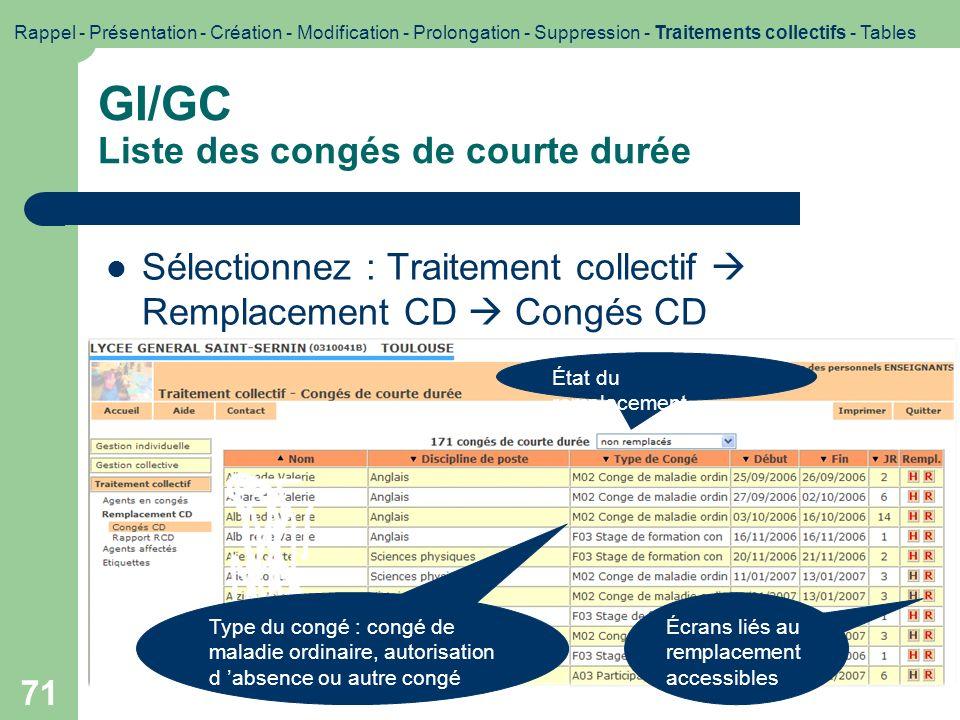 71 GI/GC Liste des congés de courte durée État du remplacement Sélectionnez : Traitement collectif Remplacement CD Congés CD Rappel - Présentation - C