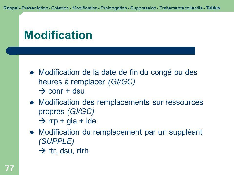 77 Modification Modification de la date de fin du congé ou des heures à remplacer (GI/GC) conr + dsu Modification des remplacements sur ressources pro
