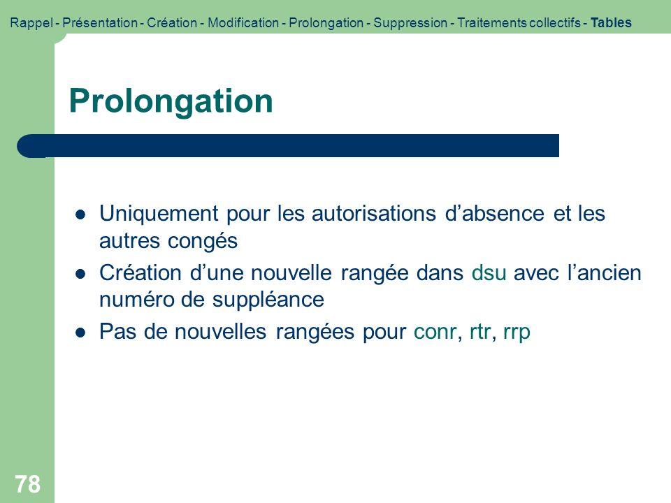 79 Schéma des tables Rappel - Présentation - Création - Modification - Prolongation - Suppression - Traitements collectifs - Tables