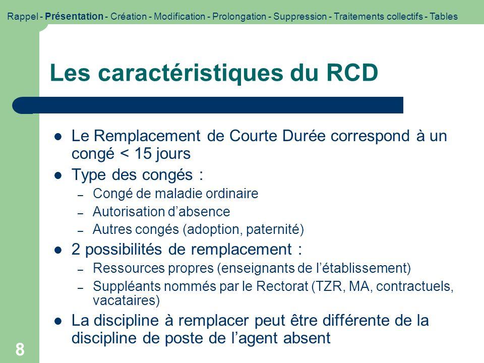 8 Les caractéristiques du RCD Le Remplacement de Courte Durée correspond à un congé < 15 jours Type des congés : – Congé de maladie ordinaire – Autori
