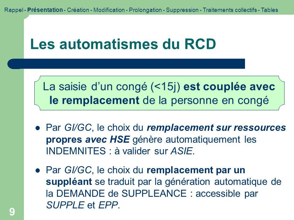 9 Les automatismes du RCD Par GI/GC, le choix du remplacement sur ressources propres avec HSE génère automatiquement les INDEMNITES : à valider sur AS