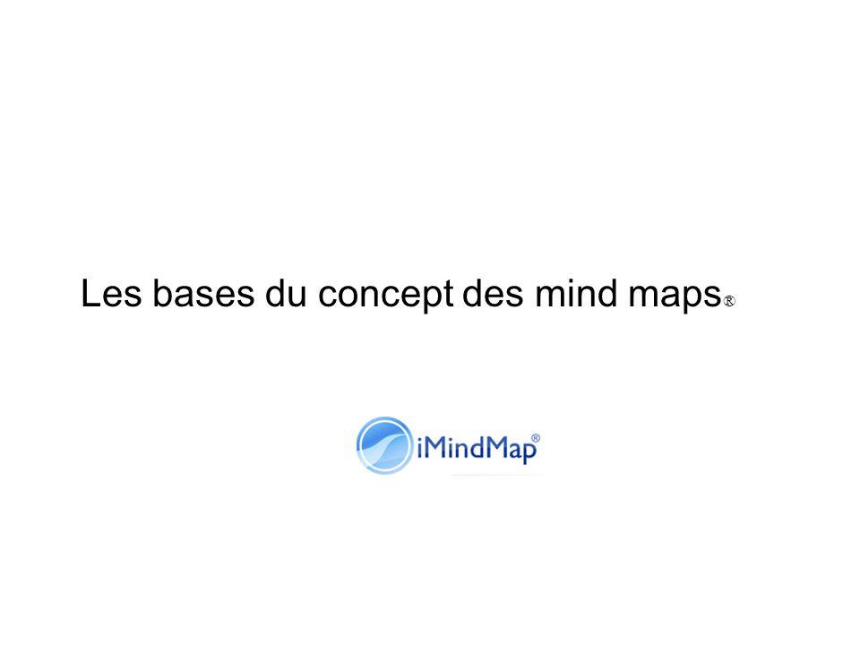 Les bases du concept des mind maps ®