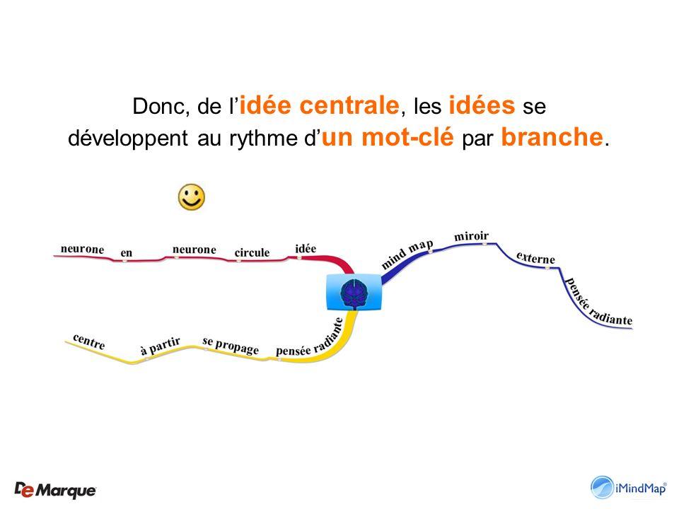 Donc, de l idée centrale, les idées se développent au rythme d un mot-clé par branche.