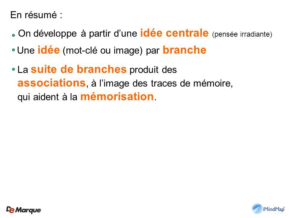 En résumé : On développe à partir dune idée centrale (pensée irradiante) Une idée (mot-clé ou image) par branche La suite de branches produit des asso