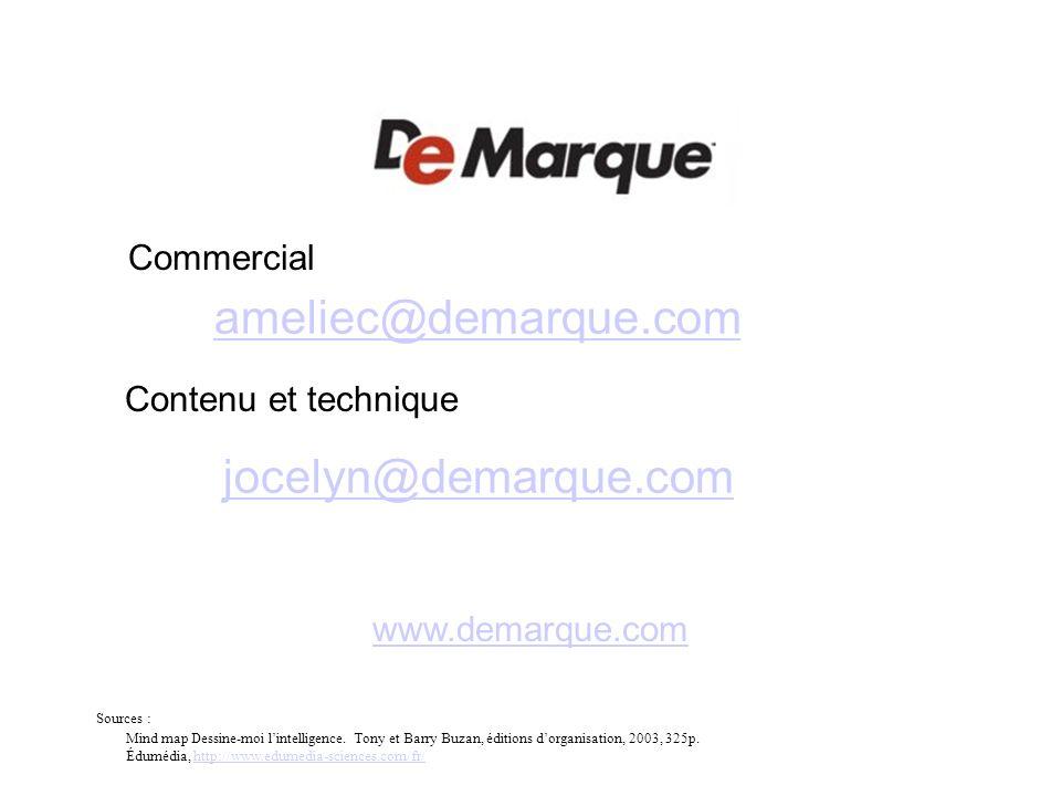 www.demarque.com ameliec@demarque.com Sources : Édumédia, http://www.edumedia-sciences.com/fr/http://www.edumedia-sciences.com/fr/ Mind map Dessine-mo