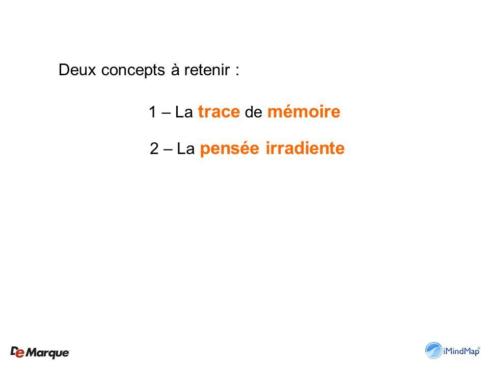 Deux concepts à retenir : 1 – La trace de mémoire 2 – La pensée irradiente