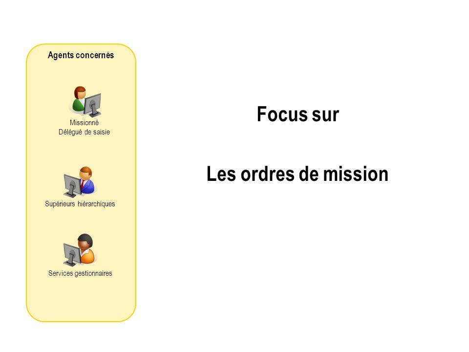 Focus sur Les ordres de mission Agents concernés Missionné Délégué de saisie Supérieurs hiérarchiques Services gestionnaires