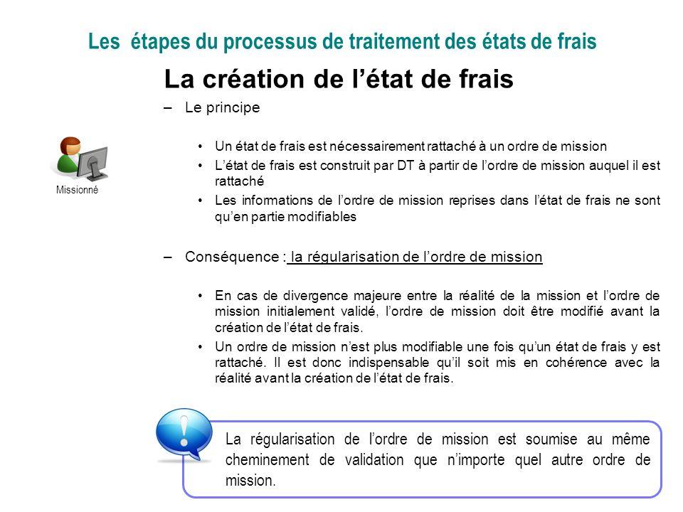 Les étapes du processus de traitement des états de frais La création de létat de frais –Le principe Un état de frais est nécessairement rattaché à un