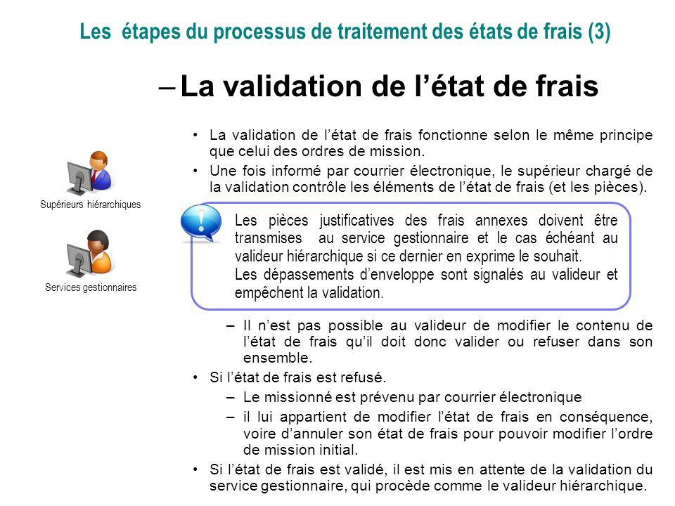 –La validation de létat de frais La validation de létat de frais fonctionne selon le même principe que celui des ordres de mission. Une fois informé p