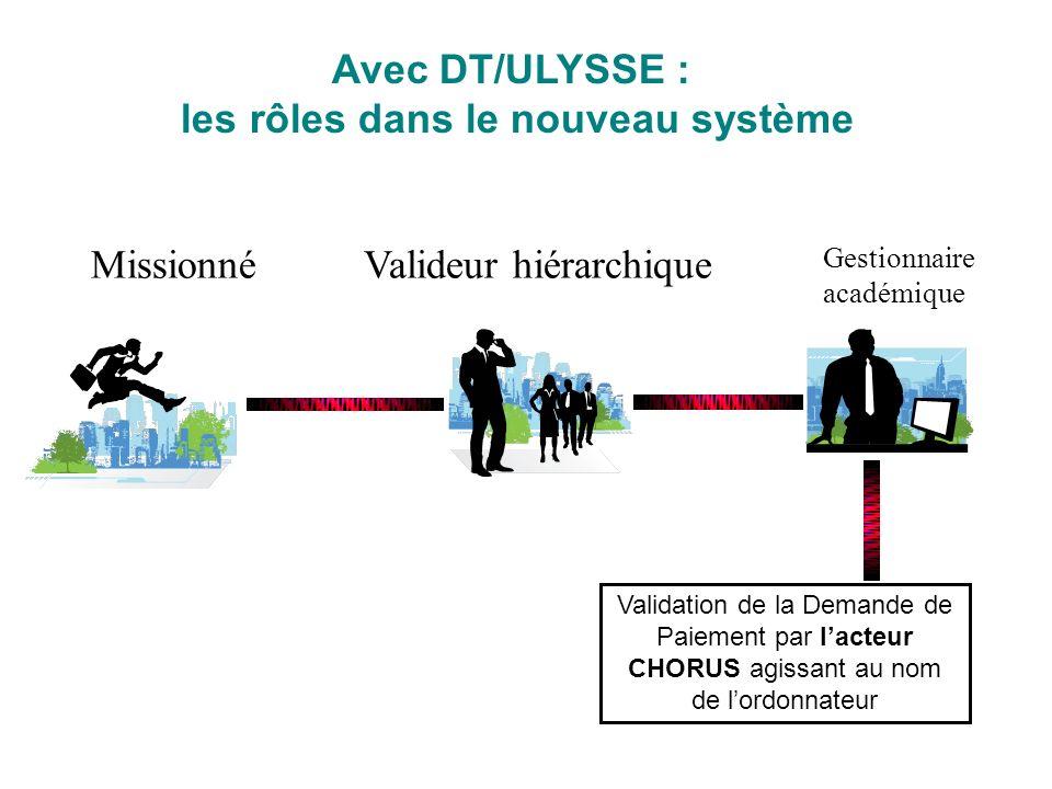 MissionnéValideur hiérarchique Gestionnaire académique Avec DT/ULYSSE : les rôles dans le nouveau système Validation de la Demande de Paiement par lacteur CHORUS agissant au nom de lordonnateur