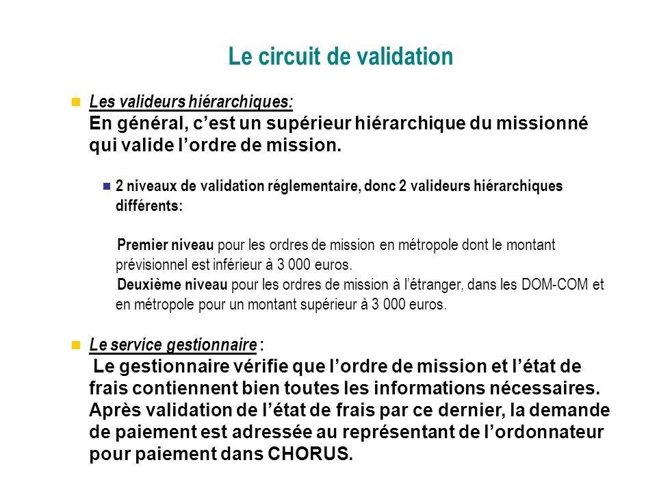 Les valideurs hiérarchiques: En général, cest un supérieur hiérarchique du missionné qui valide lordre de mission. 2 niveaux de validation réglementai