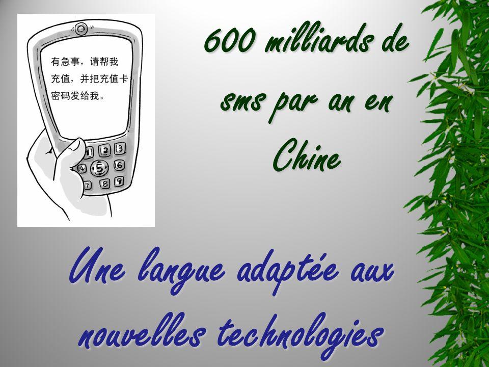 600 milliards de sms par an en Chine Une langue adaptée aux nouvelles technologies