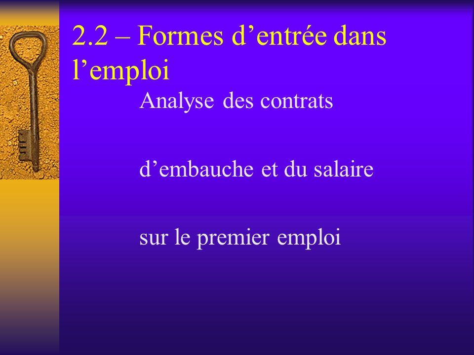 2.2 – Formes dentrée dans lemploi Analyse des contrats dembauche et du salaire sur le premier emploi
