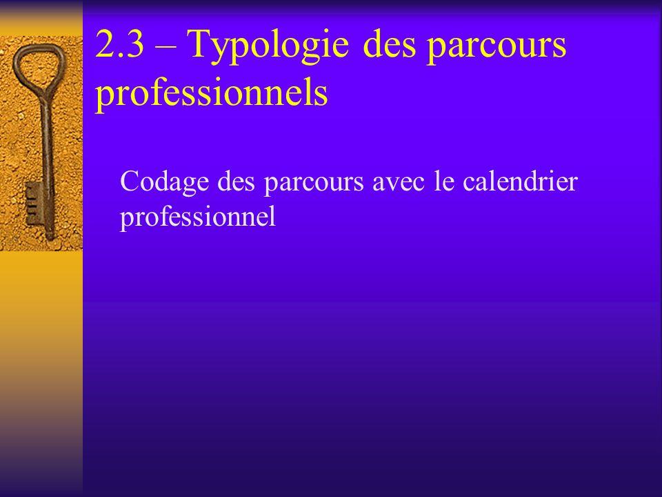 2.3 – Typologie des parcours professionnels Codage des parcours avec le calendrier professionnel