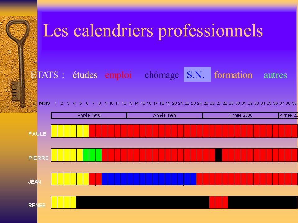 étudesemploichômageS.N.ETATS :formationautres Les calendriers professionnels