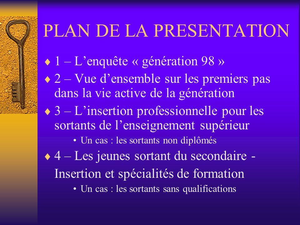 PLAN DE LA PRESENTATION 1 – Lenquête « génération 98 » 2 – Vue densemble sur les premiers pas dans la vie active de la génération 3 – Linsertion profe
