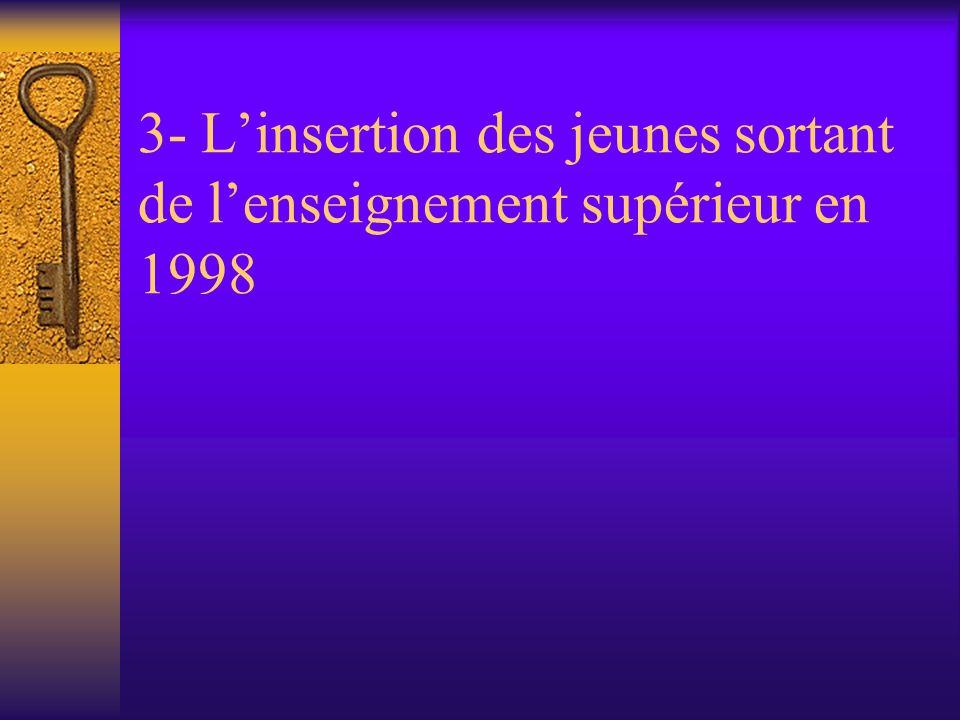 3- Linsertion des jeunes sortant de lenseignement supérieur en 1998