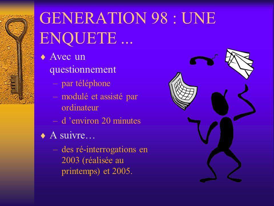 GENERATION 98 : UNE ENQUETE... Avec un questionnement –par téléphone –modulé et assisté par ordinateur –d environ 20 minutes A suivre… –des ré-interro