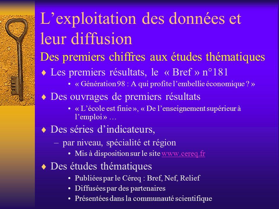 Lexploitation des données et leur diffusion Des premiers chiffres aux études thématiques Les premiers résultats, le « Bref » n°181 « Génération 98 : A