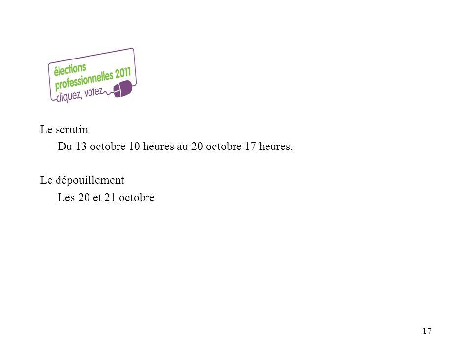 Le scrutin Du 13 octobre 10 heures au 20 octobre 17 heures. Le dépouillement Les 20 et 21 octobre 17