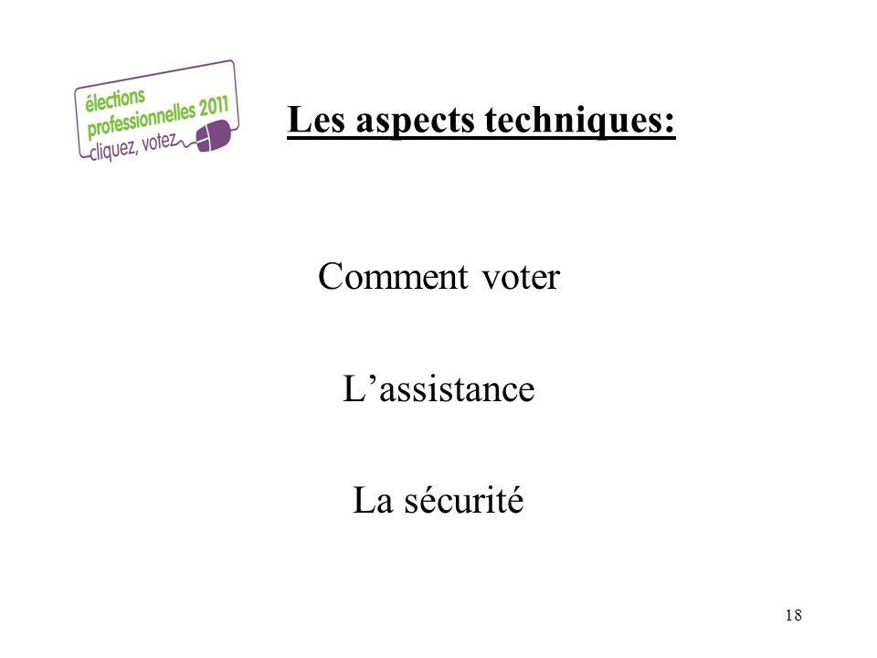 Les aspects techniques: Comment voter Lassistance La sécurité 18