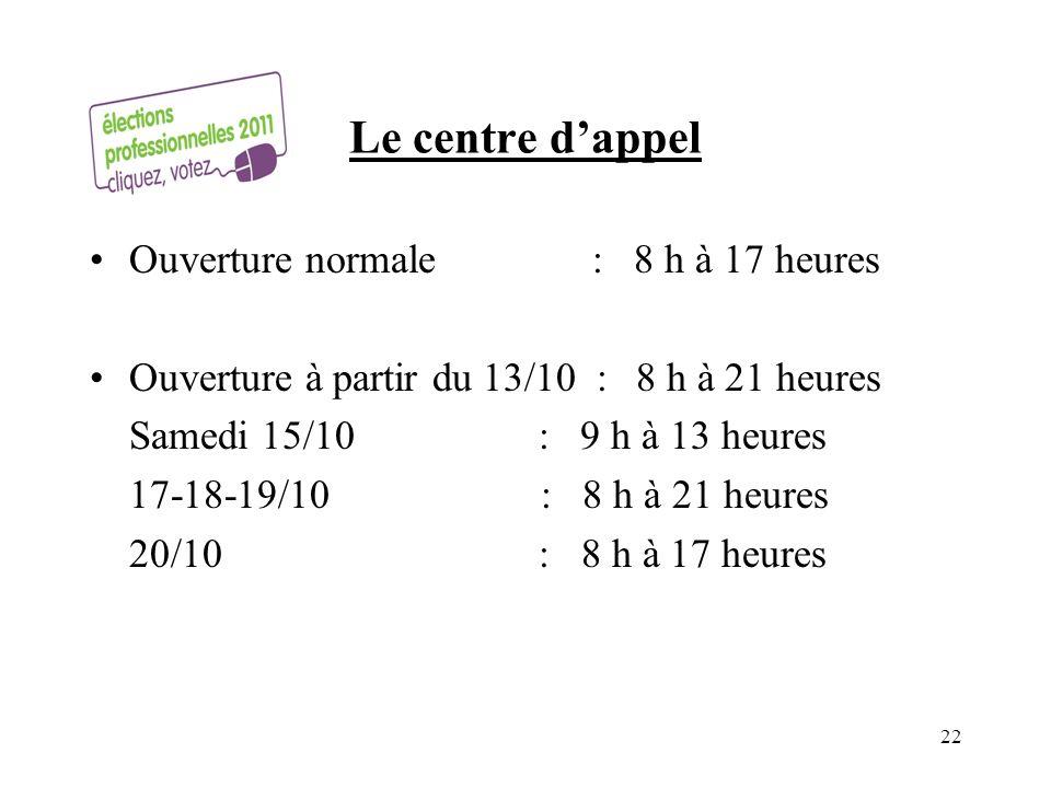 Le centre dappel Ouverture normale : 8 h à 17 heures Ouverture à partir du 13/10 : 8 h à 21 heures Samedi 15/10 : 9 h à 13 heures 17-18-19/10 : 8 h à 21 heures 20/10 : 8 h à 17 heures 22