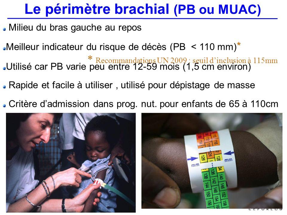 Le périmètre brachial (PB ou MUAC) Milieu du bras gauche au repos Meilleur indicateur du risque de décès (PB < 110 mm) * Utilisé car PB varie peu entre 12-59 mois (1,5 cm environ) Rapide et facile à utiliser, utilisé pour dépistage de masse Critère dadmission dans prog.