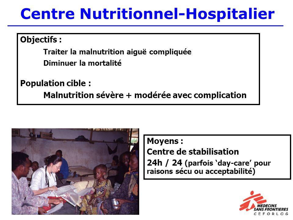 Objectifs : Traiter la malnutrition aiguë compliquée Diminuer la mortalité Population cible : Malnutrition sévère + modérée avec complication Moyens : Centre de stabilisation 24h / 24 (parfois day-care pour raisons sécu ou acceptabilité) Centre Nutritionnel-Hospitalier