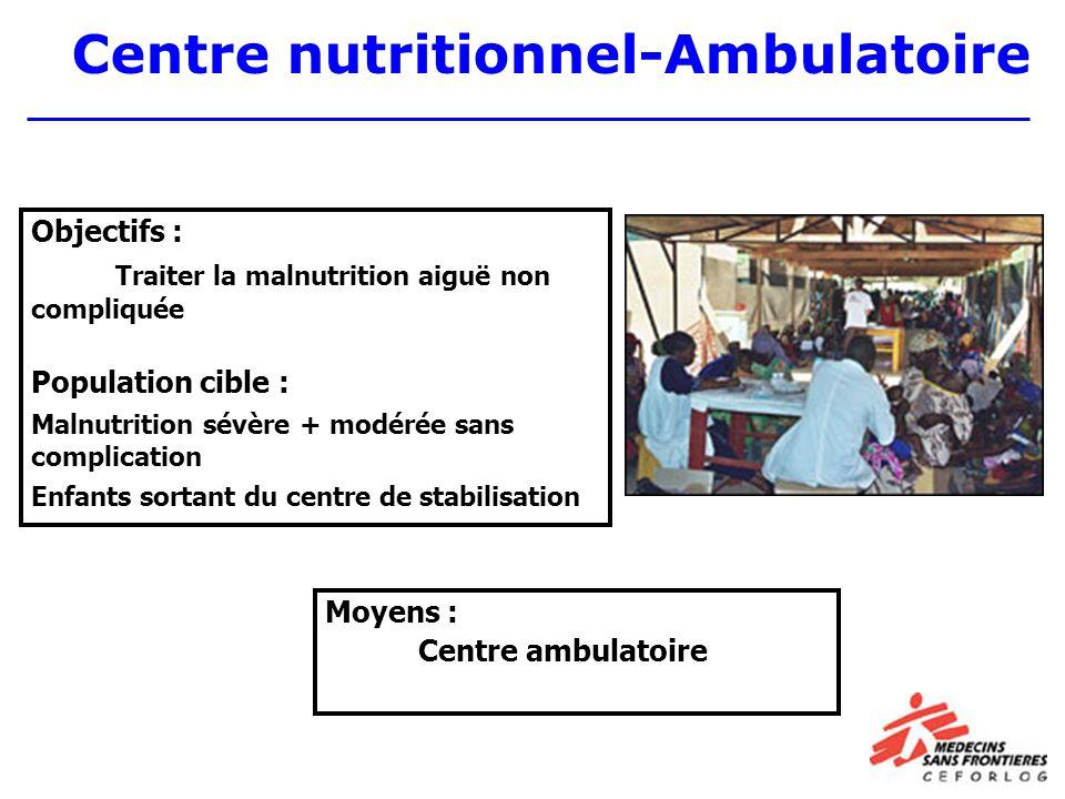 Objectifs : Traiter la malnutrition aiguë non compliquée Population cible : Malnutrition sévère + modérée sans complication Enfants sortant du centre de stabilisation Moyens : Centre ambulatoire Centre nutritionnel-Ambulatoire