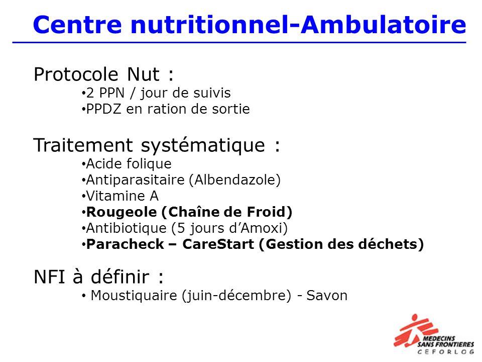 Protocole Nut : 2 PPN / jour de suivis PPDZ en ration de sortie Traitement systématique : Acide folique Antiparasitaire (Albendazole) Vitamine A Rougeole (Chaîne de Froid) Antibiotique (5 jours dAmoxi) Paracheck – CareStart (Gestion des déchets) NFI à définir : Moustiquaire (juin-décembre) - Savon