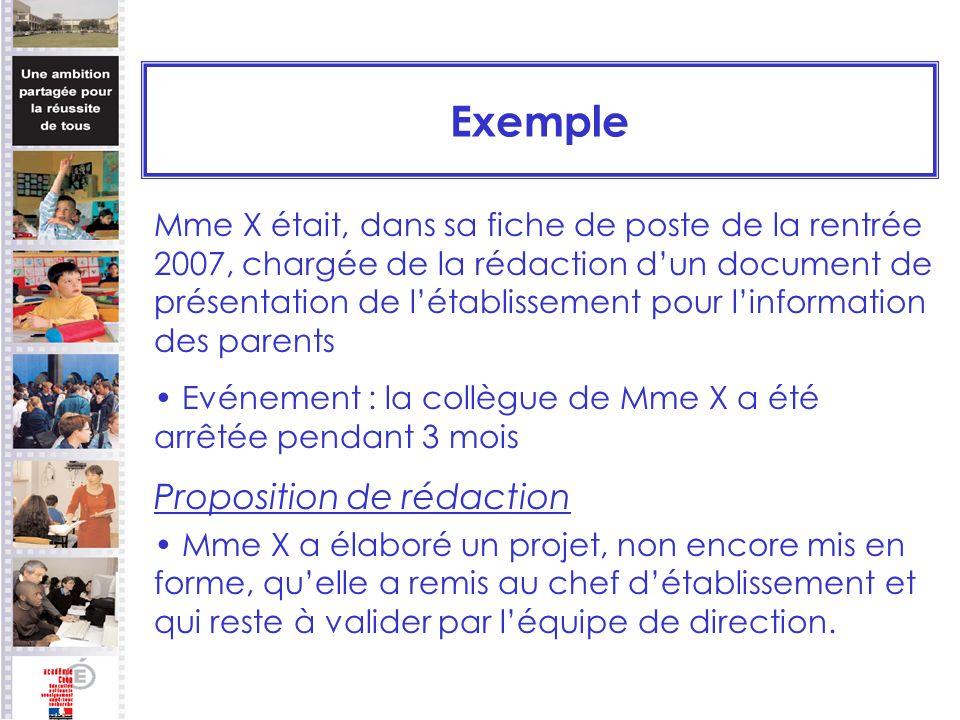 Exemple Mme X était, dans sa fiche de poste de la rentrée 2007, chargée de la rédaction dun document de présentation de létablissement pour linformati