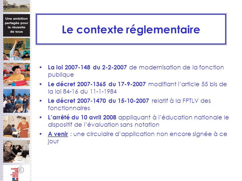 Le contexte réglementaire La loi 2007-148 du 2-2-2007 de modernisation de la fonction publique Le décret 2007-1365 du 17-9-2007 modifiant larticle 55