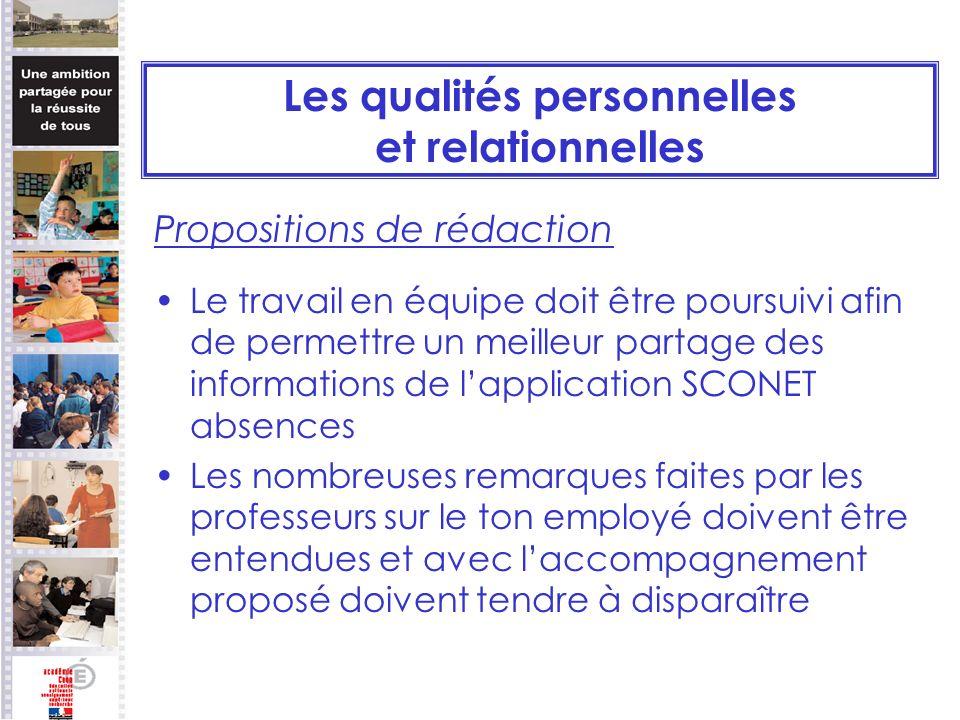 Les qualités personnelles et relationnelles Propositions de rédaction Le travail en équipe doit être poursuivi afin de permettre un meilleur partage d