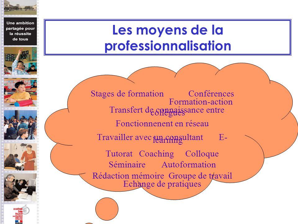 Les moyens de la professionnalisation Stages de formation Conférences Formation-action Transfert de connaissance entre collègues Fonctionnenent en rés