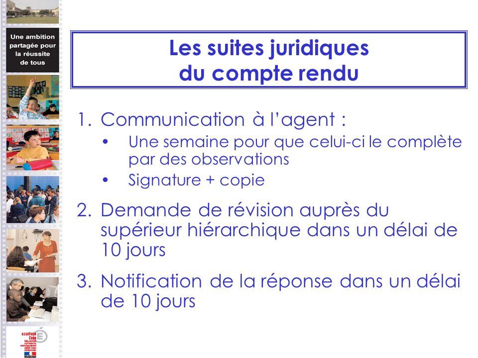 Les suites juridiques du compte rendu 1.Communication à lagent : Une semaine pour que celui-ci le complète par des observations Signature + copie 2.De