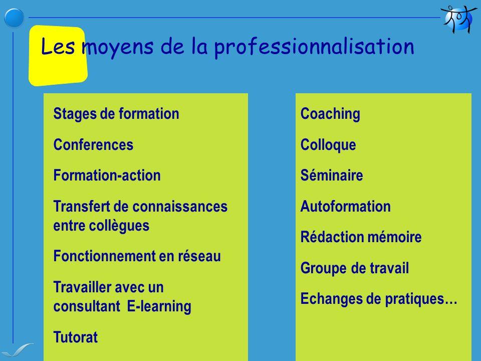 Stages de formation Conferences Formation-action Transfert de connaissances entre collègues Fonctionnement en réseau Travailler avec un consultant E-l