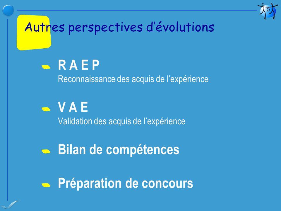 R A E P Reconnaissance des acquis de lexpérience V A E Validation des acquis de lexpérience Bilan de compétences Préparation de concours Autres perspe