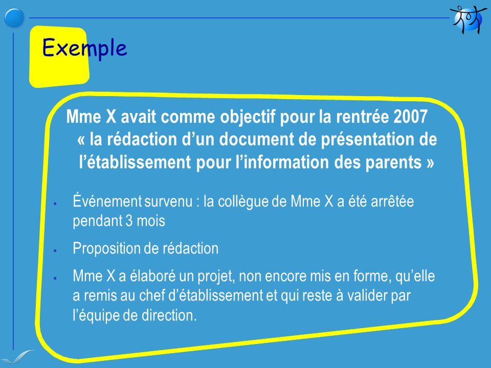 Mme X avait comme objectif pour la rentrée 2007 « la rédaction dun document de présentation de létablissement pour linformation des parents » Événemen