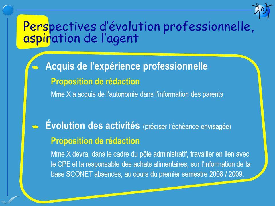 Acquis de lexpérience professionnelle Proposition de rédaction Mme X a acquis de lautonomie dans linformation des parents Évolution des activités (pré