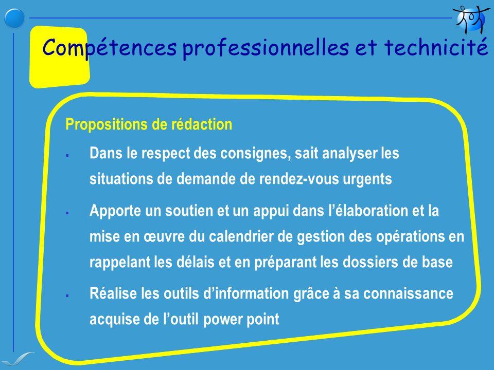 Propositions de rédaction Dans le respect des consignes, sait analyser les situations de demande de rendez-vous urgents Apporte un soutien et un appui