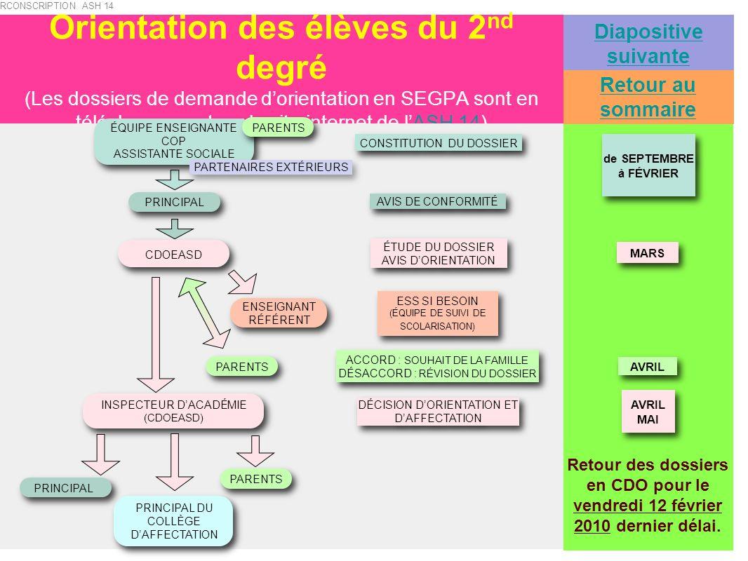 Orientation des élèves du 2 nd degré (Les dossiers de demande dorientation en SEGPA sont en téléchargement sur le site internet de lASH 14)ASH 14 de S
