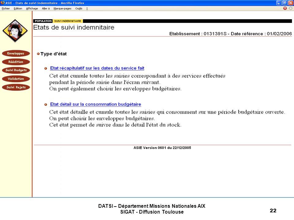 DATSI – Département Missions Nationales AIX SIGAT - Diffusion Toulouse 22