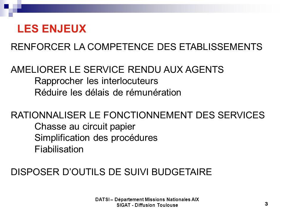 DATSI – Département Missions Nationales AIX SIGAT - Diffusion Toulouse 14