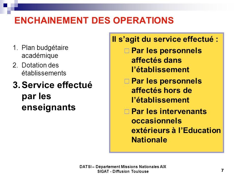 DATSI – Département Missions Nationales AIX SIGAT - Diffusion Toulouse 7 ENCHAINEMENT DES OPERATIONS 1.Plan budgétaire académique 2.Dotation des établ