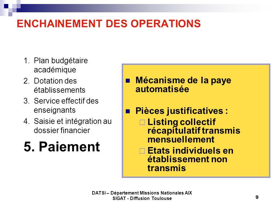 DATSI – Département Missions Nationales AIX SIGAT - Diffusion Toulouse 9 ENCHAINEMENT DES OPERATIONS 1.Plan budgétaire académique 2.Dotation des établ
