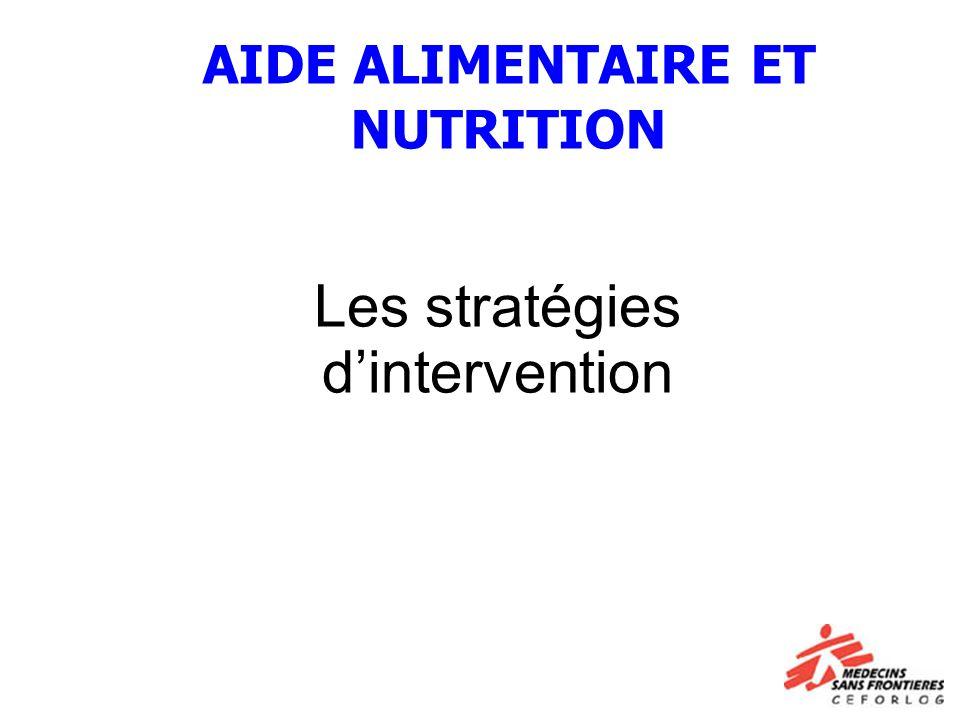 Les stratégies dintervention AIDE ALIMENTAIRE ET NUTRITION