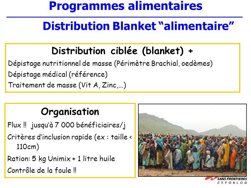 Distribution Blanket alimentaire Programmes alimentaires Distribution ciblée (blanket) + Dépistage nutritionnel de masse (Périmètre Brachial, oedèmes) Dépistage médical (référence) Traitement de masse (Vit A, Zinc,…) Organisation Flux !.