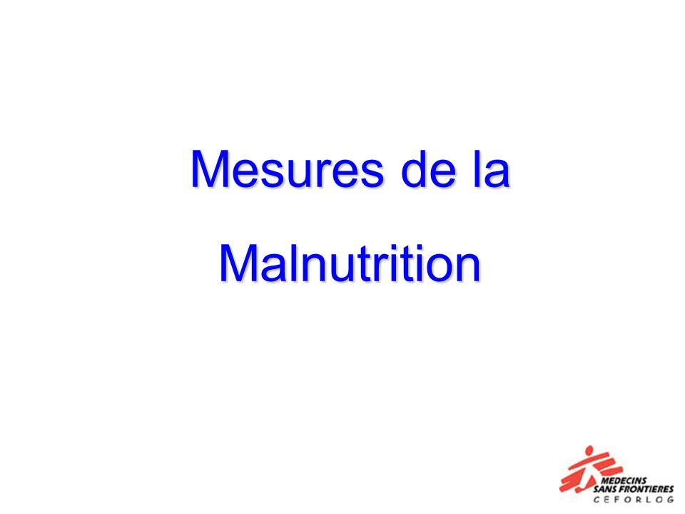 Mesures de la Malnutrition
